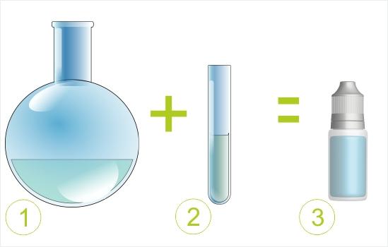 čo je to e-liquid